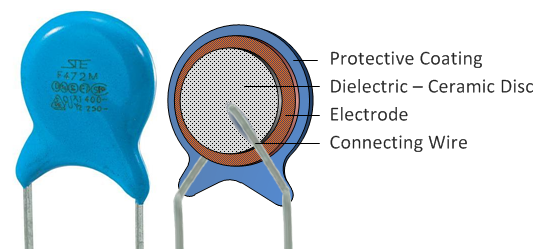 Ceramic Capacitor Schematical View