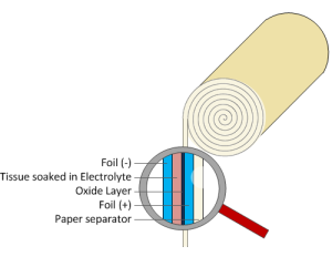 Schematic Electrolytic Capacitor