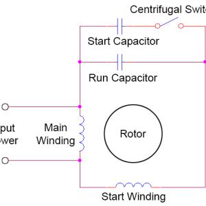 Motor starting capacitor
