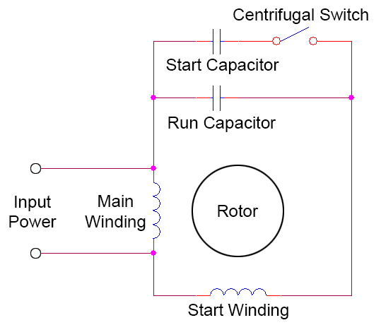 circuit diagram of motor start and motor run capacitor